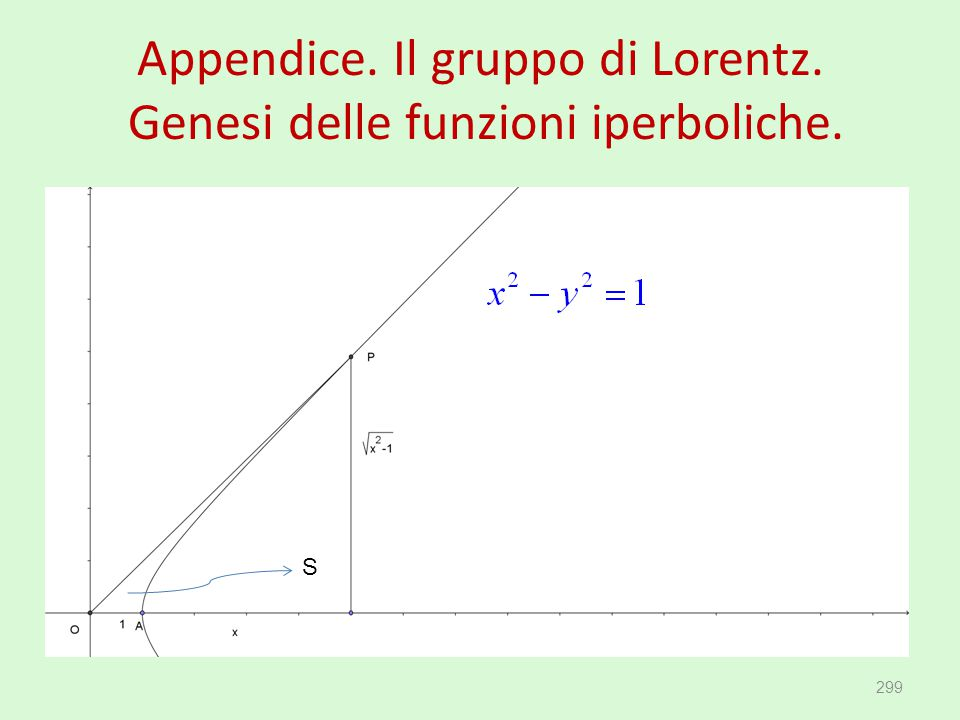 Appendice. Il gruppo di Lorentz. Genesi delle funzioni iperboliche.