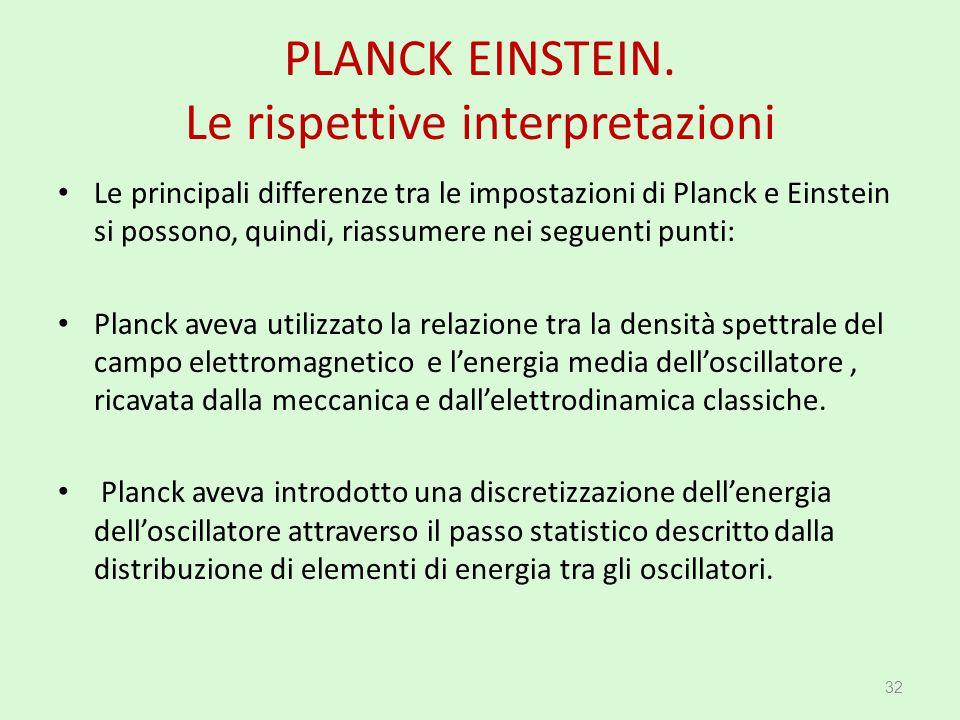 PLANCK EINSTEIN. Le rispettive interpretazioni
