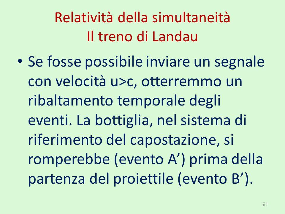 Relatività della simultaneità Il treno di Landau
