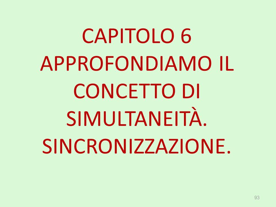 CAPITOLO 6 APPROFONDIAMO IL CONCETTO DI SIMULTANEITÀ. SINCRONIZZAZIONE.