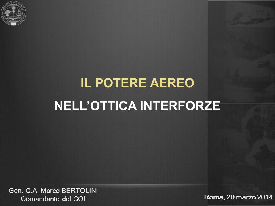IL POTERE AEREO NELL'OTTICA INTERFORZE