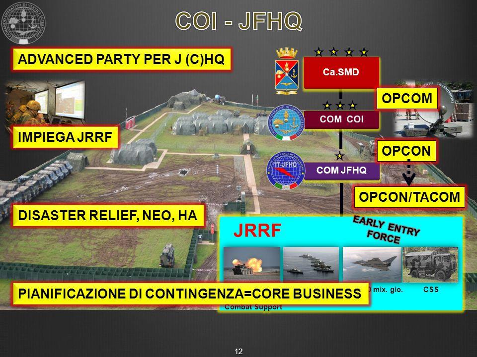 COI - JFHQ JRRF ADVANCED PARTY PER J (C)HQ OPCOM IMPIEGA JRRF OPCON