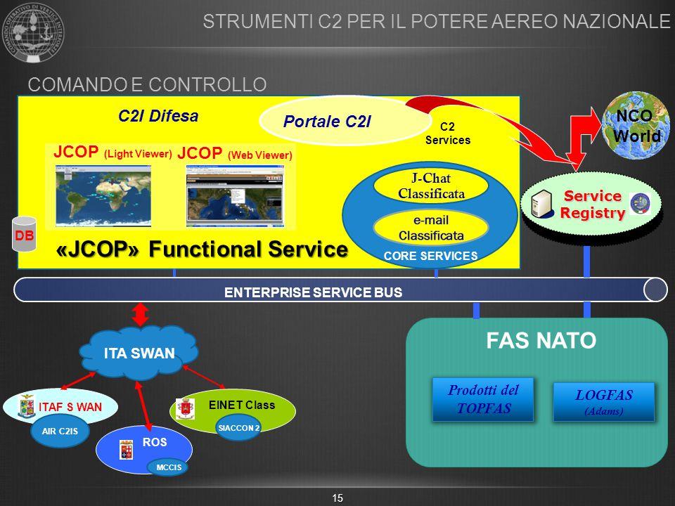 «JCOP» Functional Service