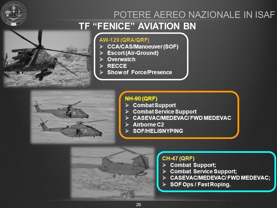 TF FENICE AVIATION BN
