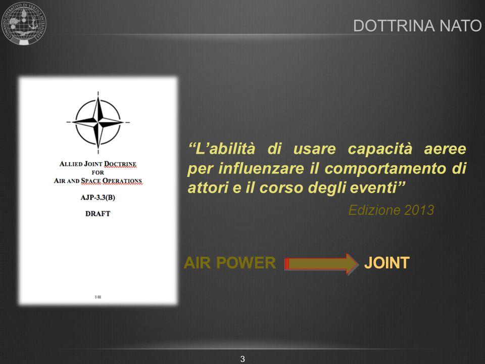 DOTTRINA NATO L'abilità di usare capacità aeree per influenzare il comportamento di attori e il corso degli eventi