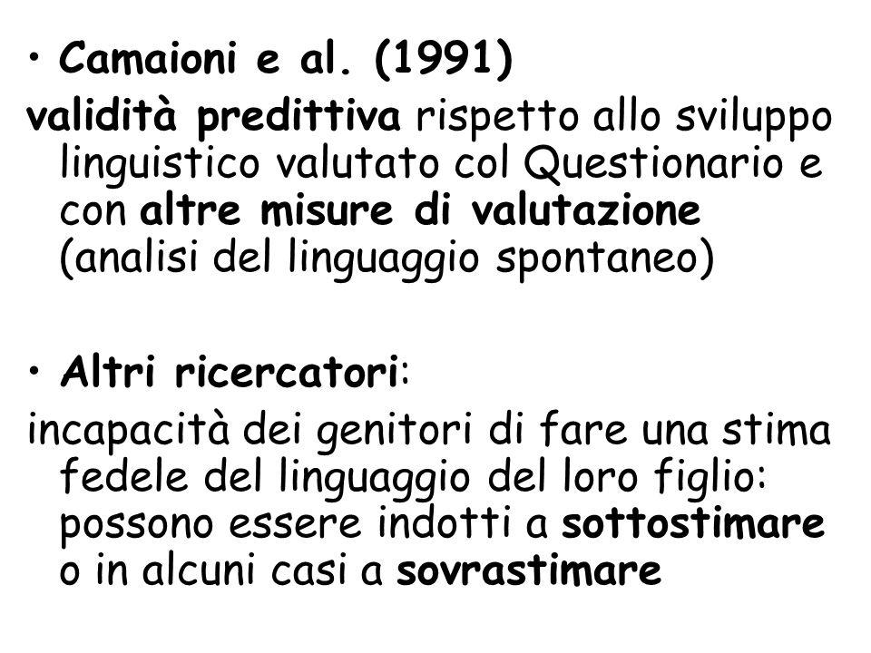 Camaioni e al. (1991)