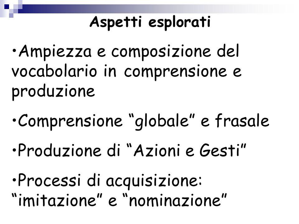 Ampiezza e composizione del vocabolario in comprensione e produzione