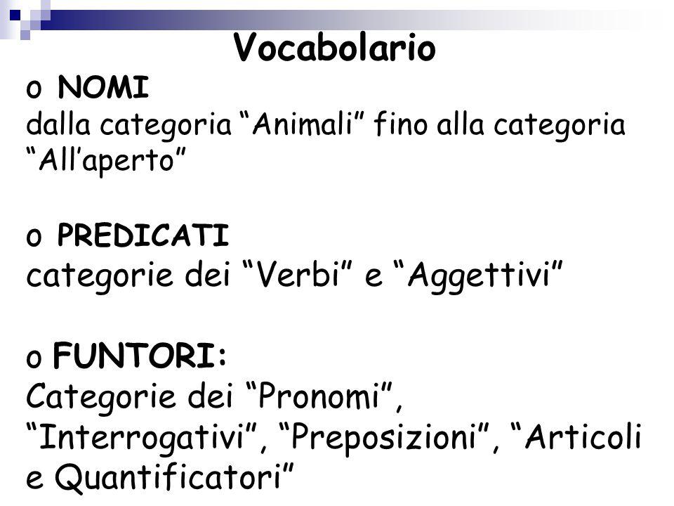 Vocabolario NOMI PREDICATI categorie dei Verbi e Aggettivi