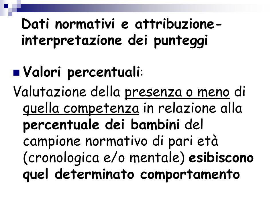 Dati normativi e attribuzione-interpretazione dei punteggi