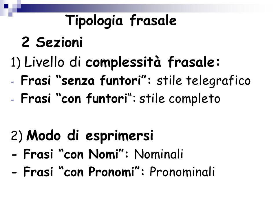 Tipologia frasale 2 Sezioni 1) Livello di complessità frasale: