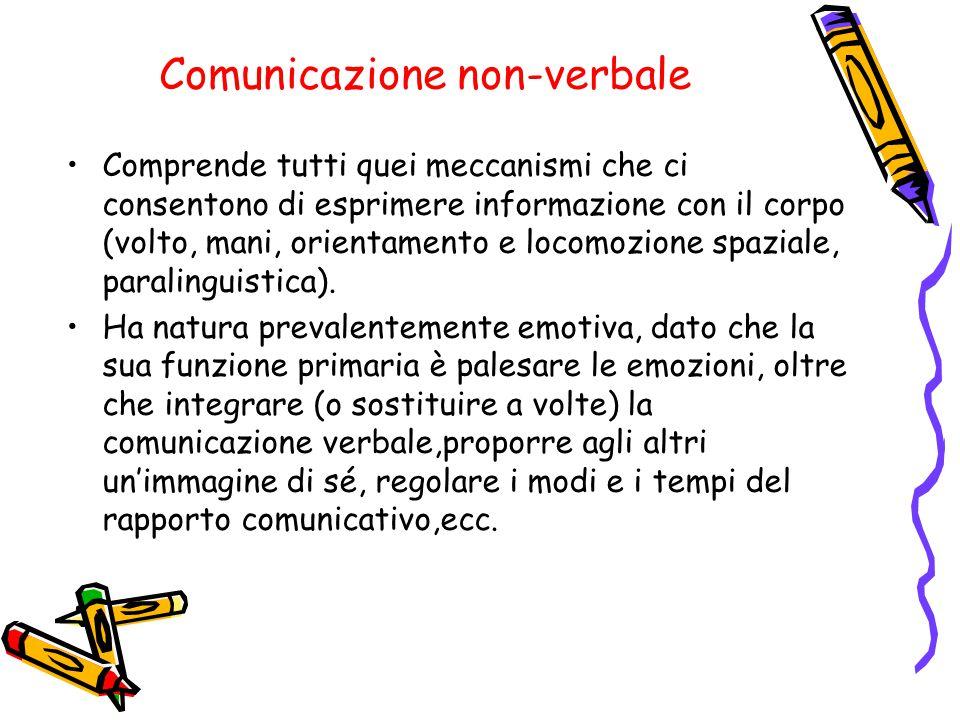 Comunicazione non-verbale