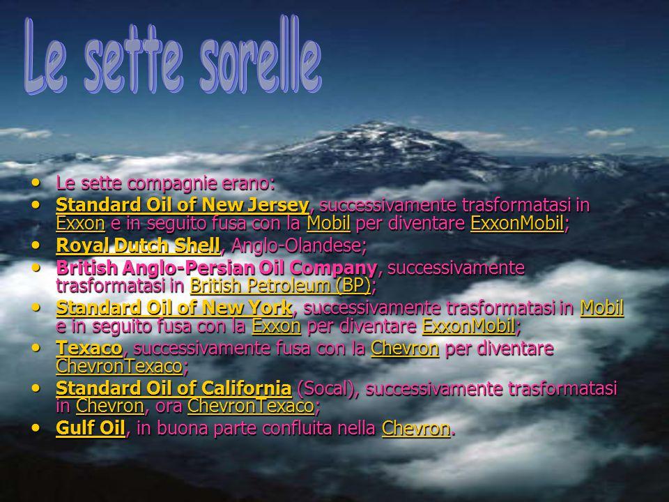 Le sette sorelle Le sette compagnie erano: