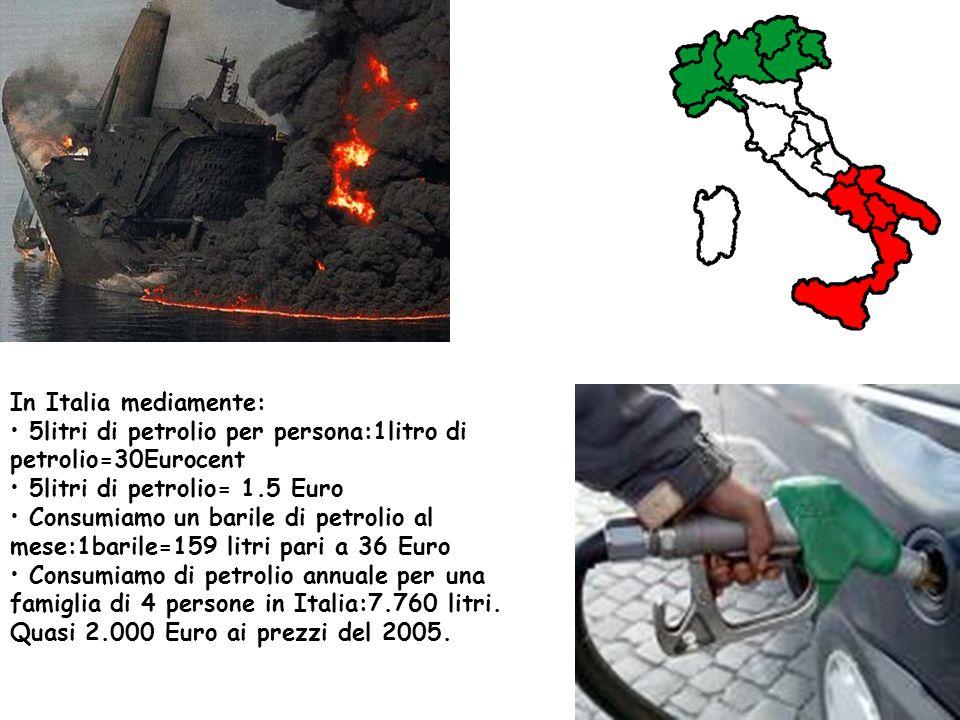 In Italia mediamente: 5litri di petrolio per persona:1litro di petrolio=30Eurocent. 5litri di petrolio= 1.5 Euro.