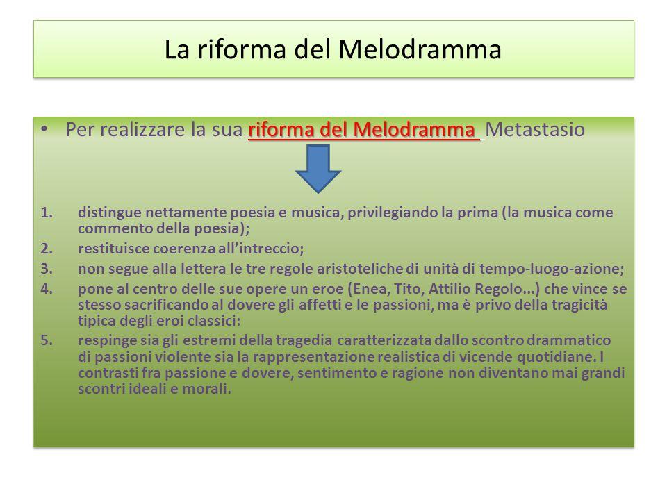 La riforma del Melodramma
