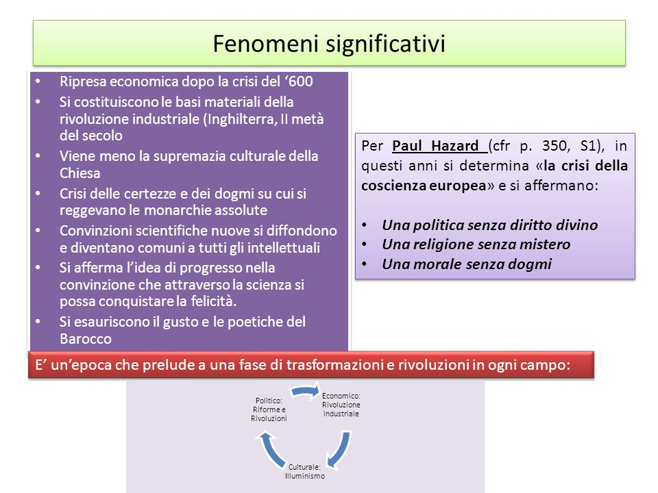 Fenomeni significativi