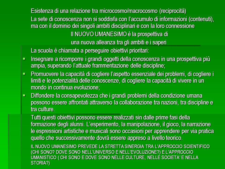 Esistenza di una relazione tra microcosmo/macrocosmo (reciprocità)