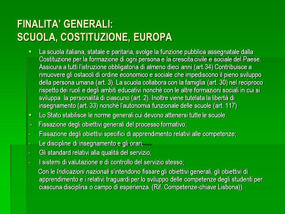 FINALITA' GENERALI: SCUOLA, COSTITUZIONE, EUROPA