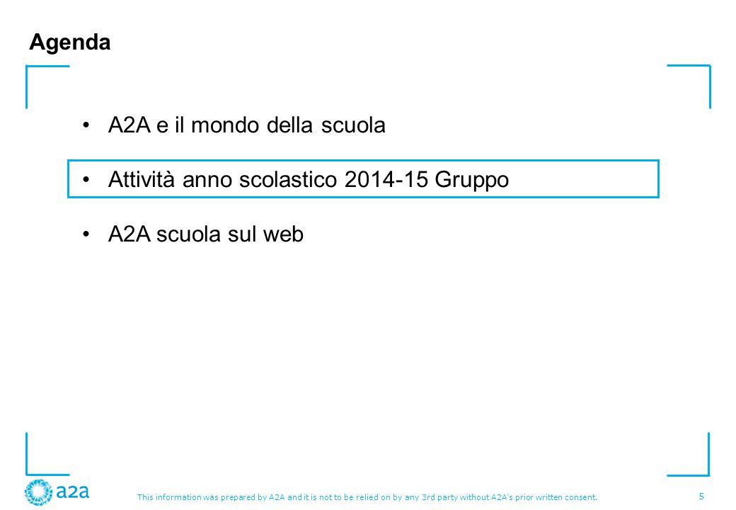 Agenda A2A e il mondo della scuola Attività anno scolastico 2014-15 Gruppo A2A scuola sul web