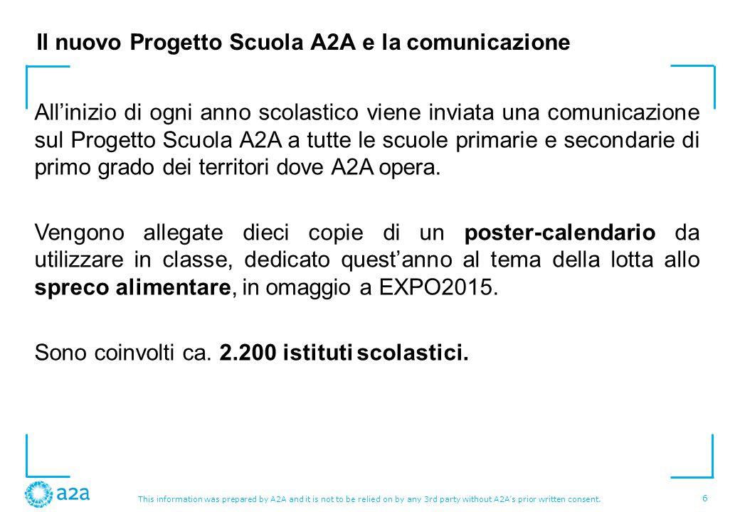 Il nuovo Progetto Scuola A2A e la comunicazione