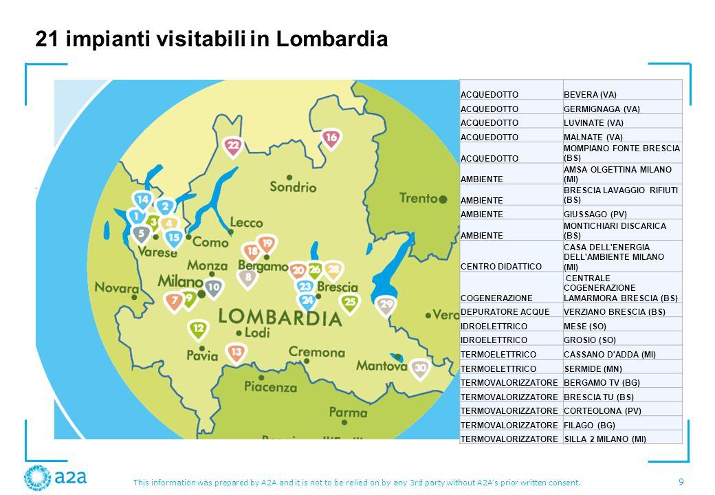 21 impianti visitabili in Lombardia