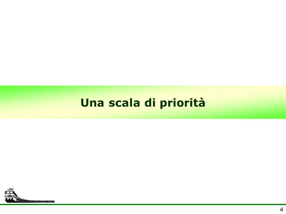 Una scala di priorità 4 4 4