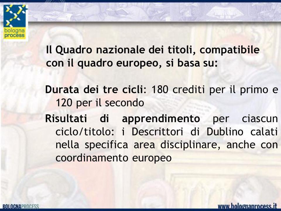 Il Quadro nazionale dei titoli, compatibile con il quadro europeo, si basa su: