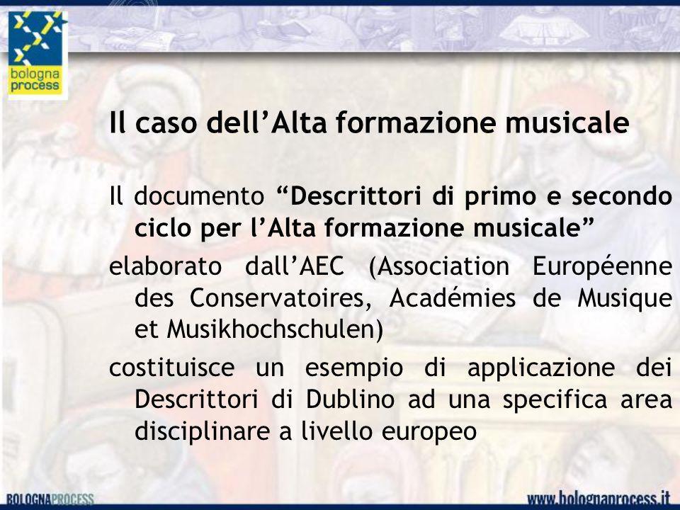 Il caso dell'Alta formazione musicale