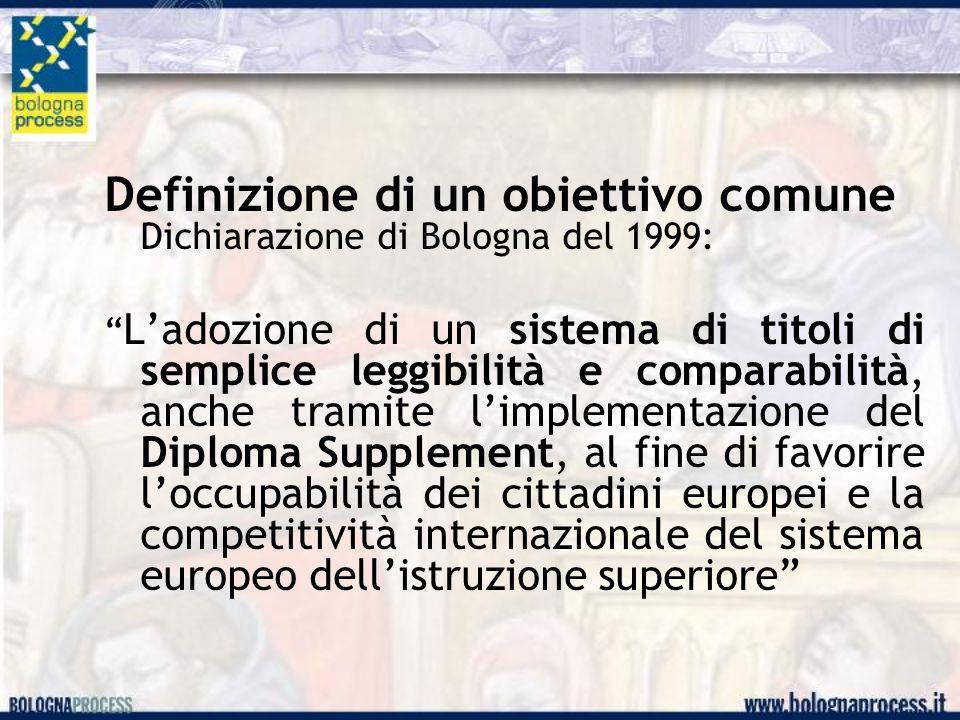 Definizione di un obiettivo comune Dichiarazione di Bologna del 1999: