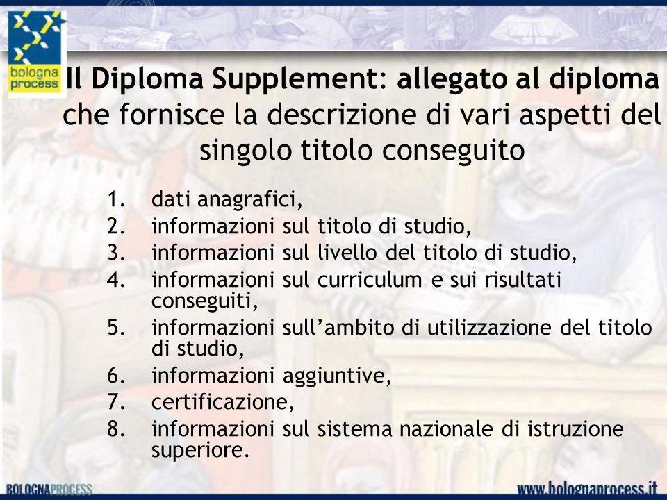Il Diploma Supplement: allegato al diploma che fornisce la descrizione di vari aspetti del singolo titolo conseguito