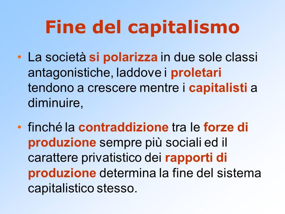 Fine del capitalismo