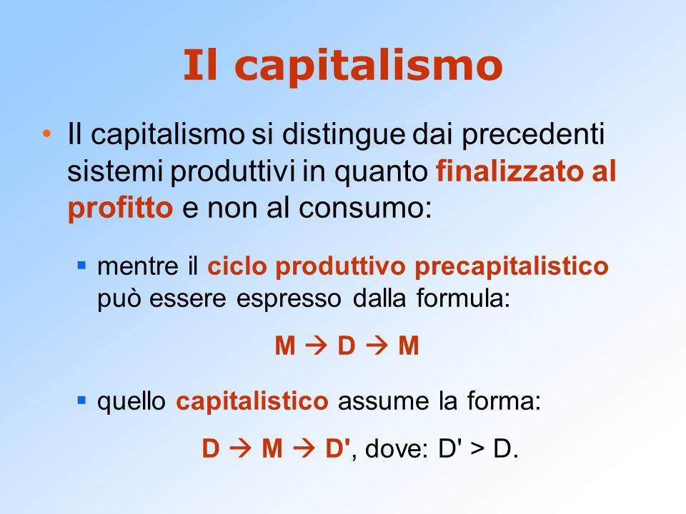Il capitalismo Il capitalismo si distingue dai precedenti sistemi produttivi in quanto finalizzato al profitto e non al consumo: