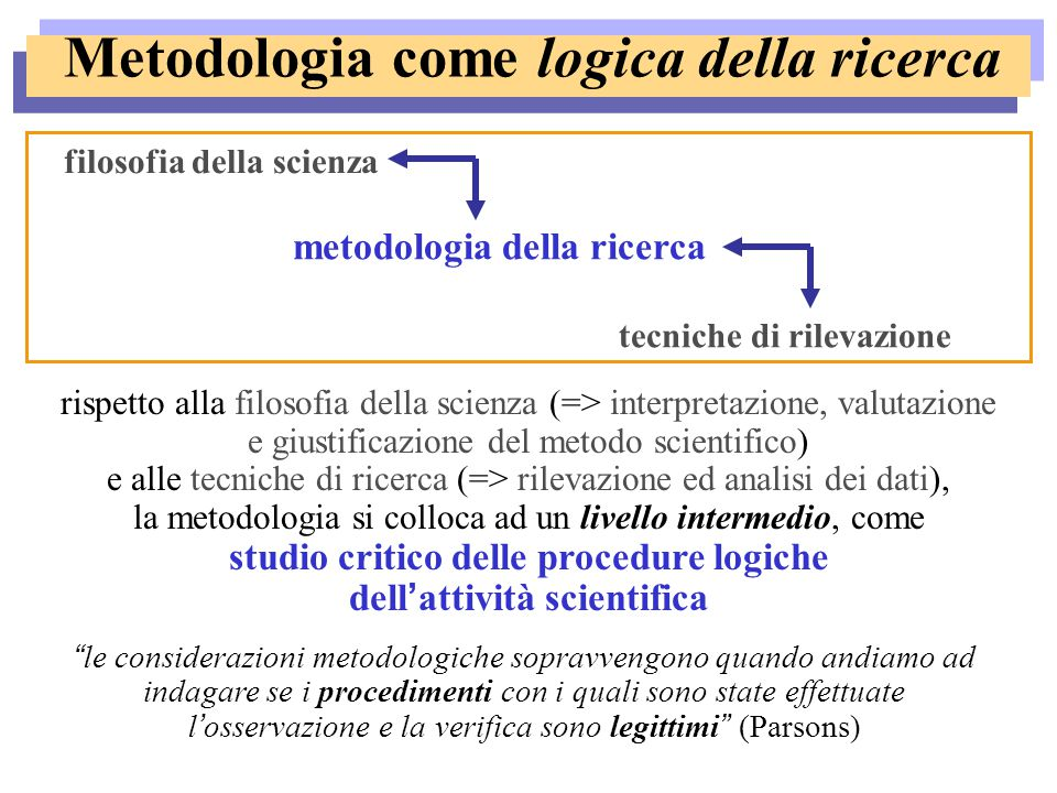 Metodologia come logica della ricerca