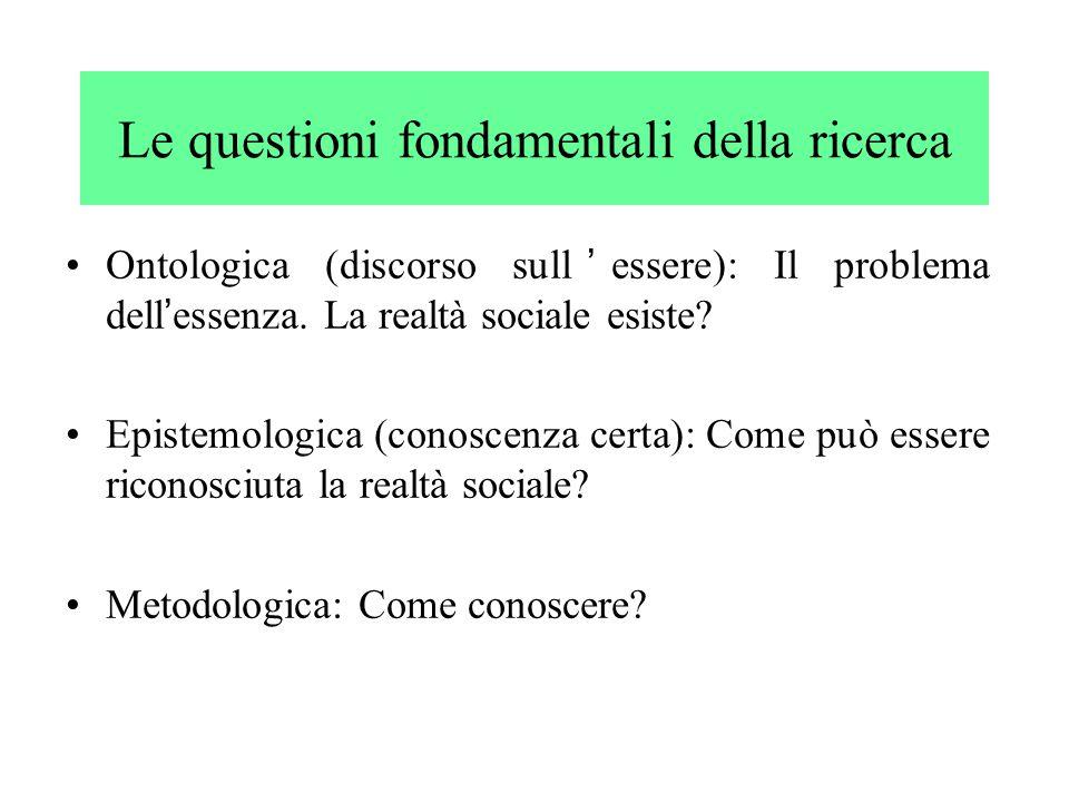 Le questioni fondamentali della ricerca