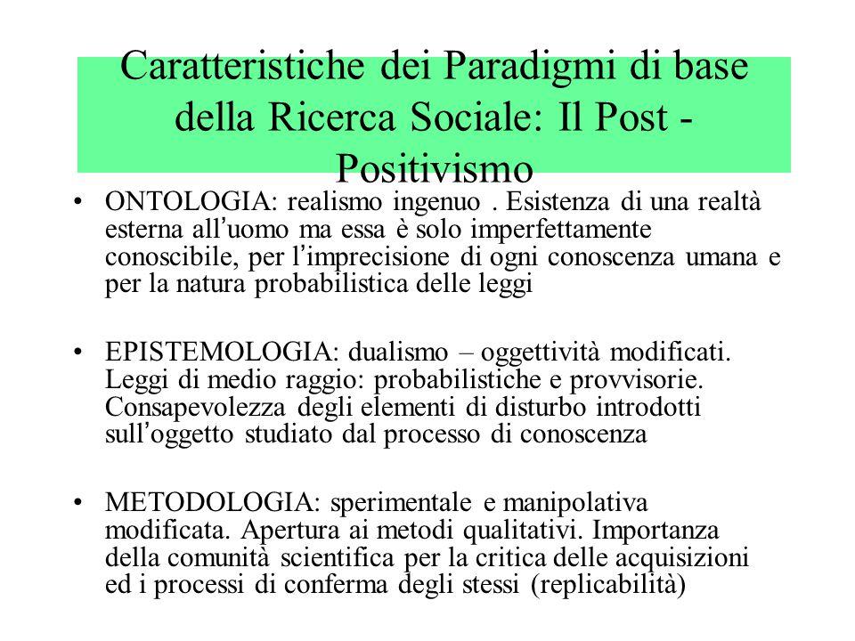 Caratteristiche dei Paradigmi di base della Ricerca Sociale: Il Post -Positivismo