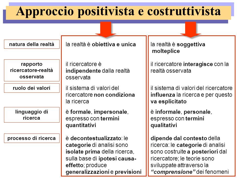 Approccio positivista e costruttivista