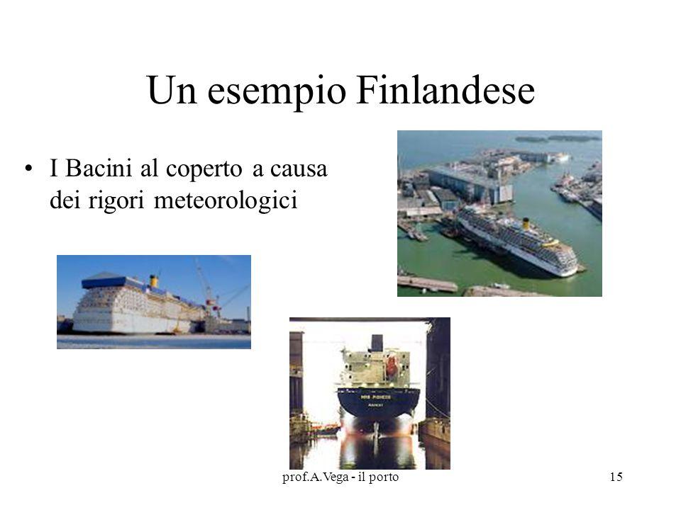 Un esempio Finlandese I Bacini al coperto a causa dei rigori meteorologici prof.A.Vega - il porto