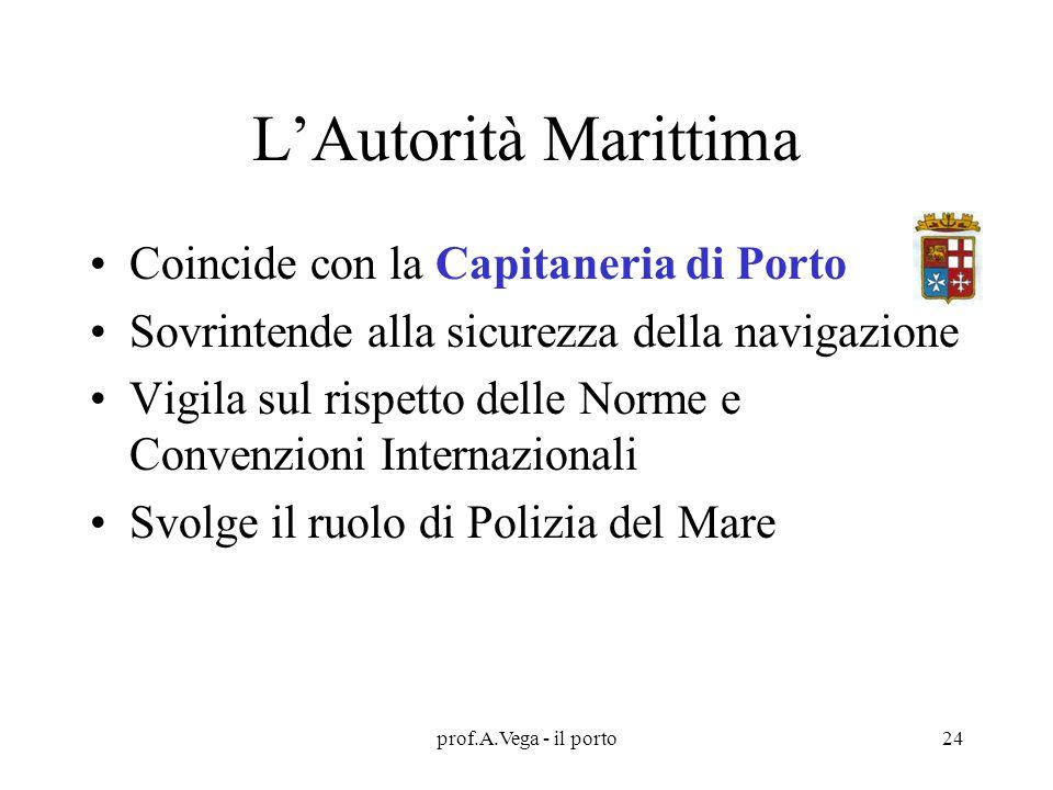 L'Autorità Marittima Coincide con la Capitaneria di Porto