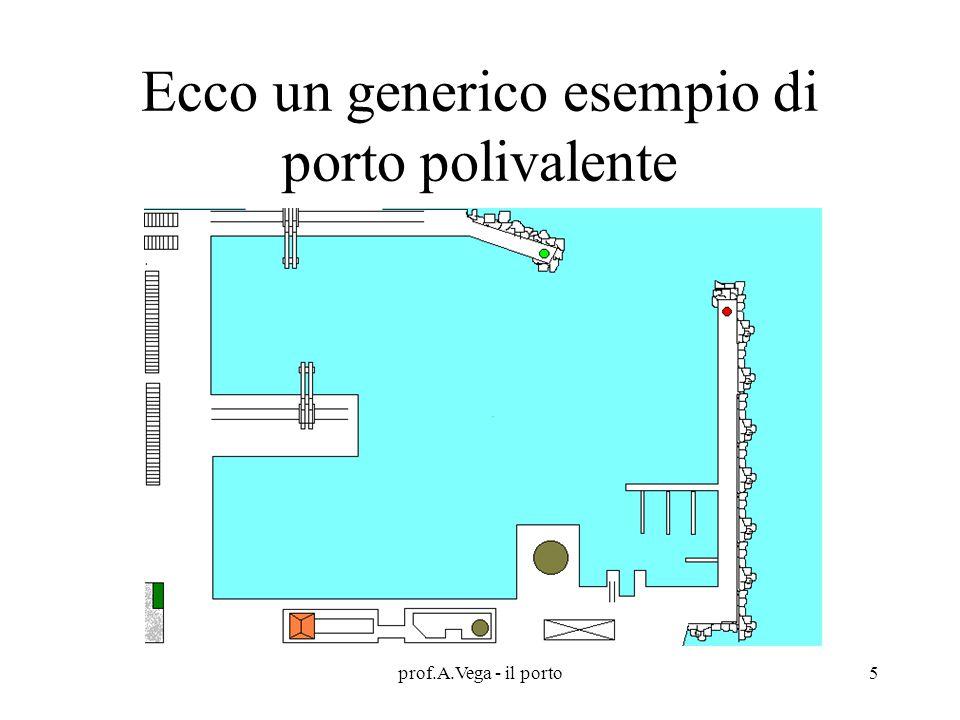 Ecco un generico esempio di porto polivalente