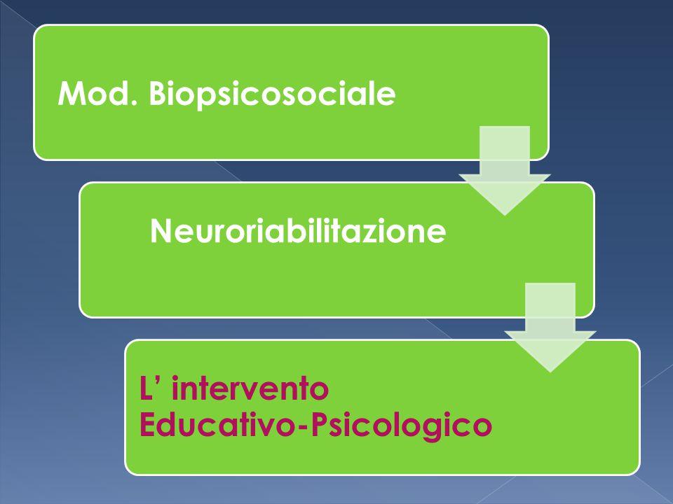 Mod. Biopsicosociale Neuroriabilitazione L' intervento Educativo-Psicologico