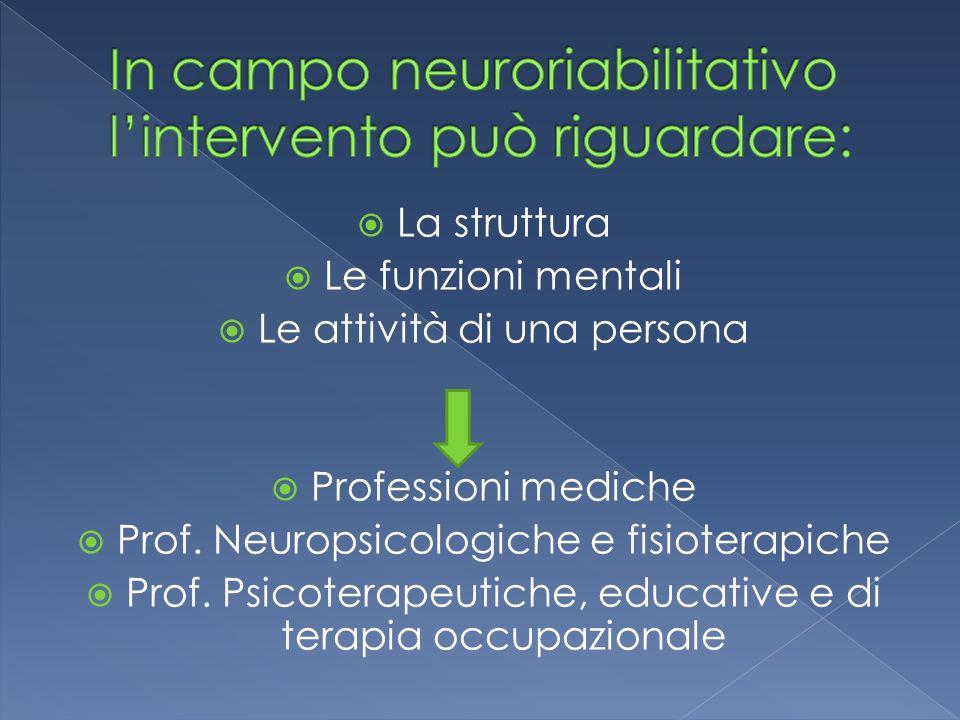 In campo neuroriabilitativo l'intervento può riguardare: