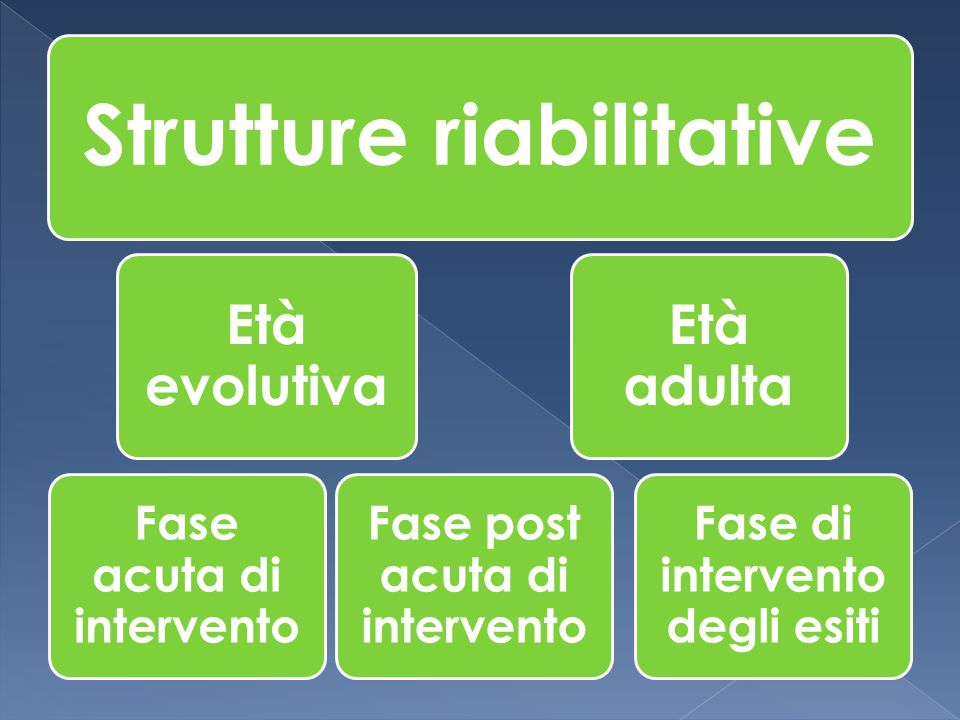 Strutture riabilitative