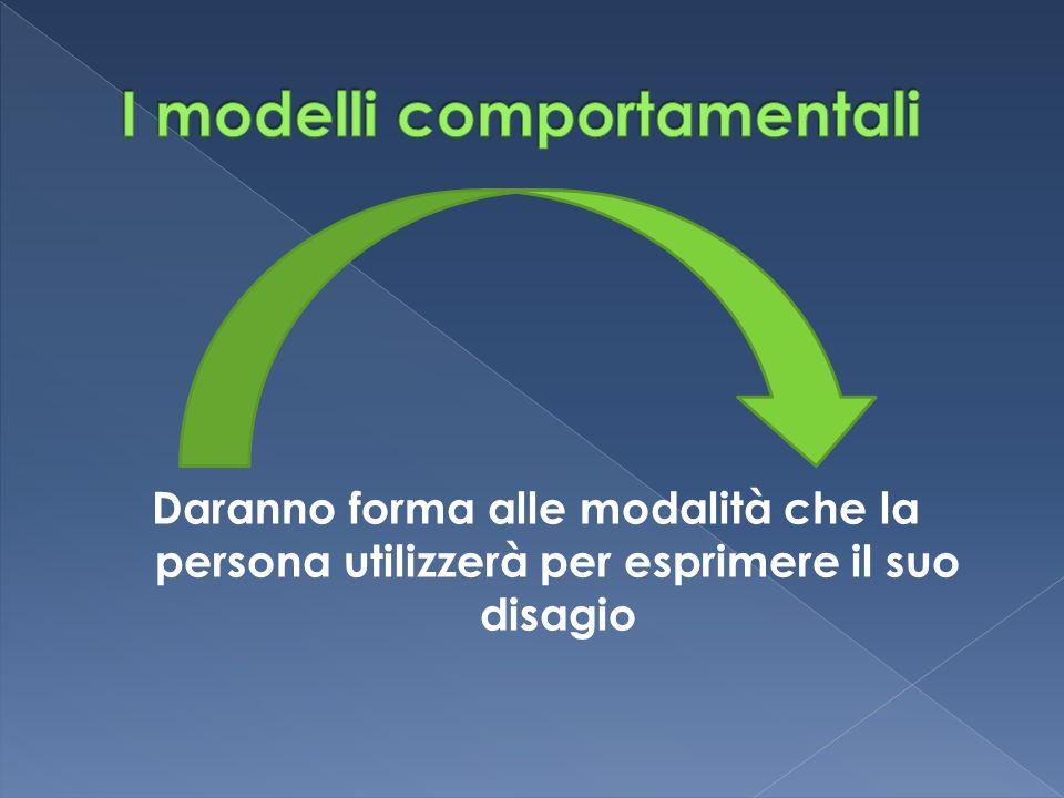 I modelli comportamentali