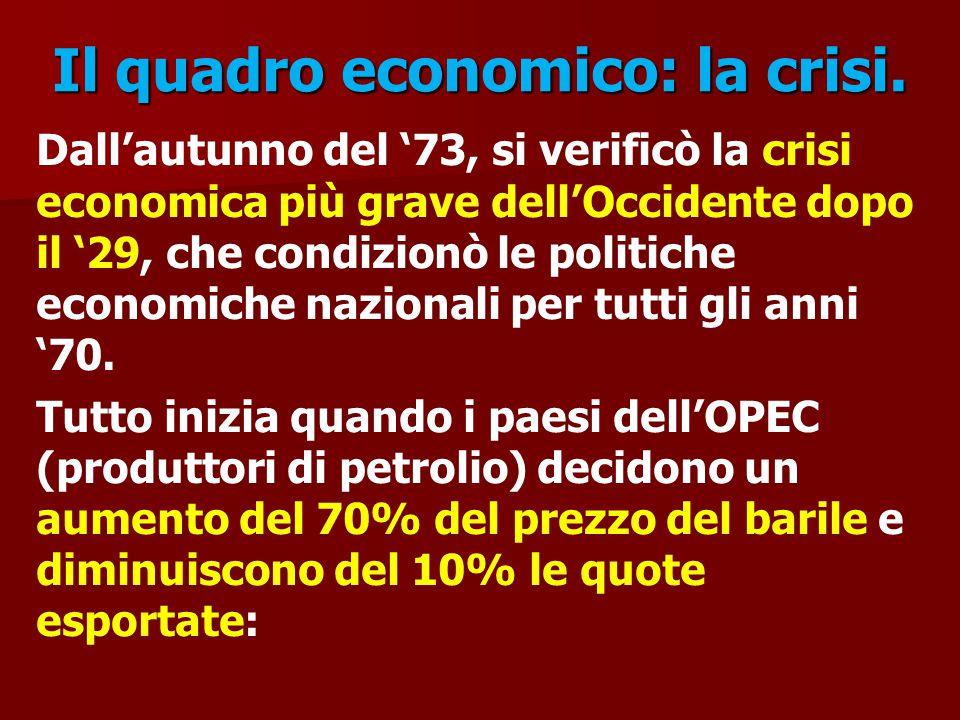 Il quadro economico: la crisi.