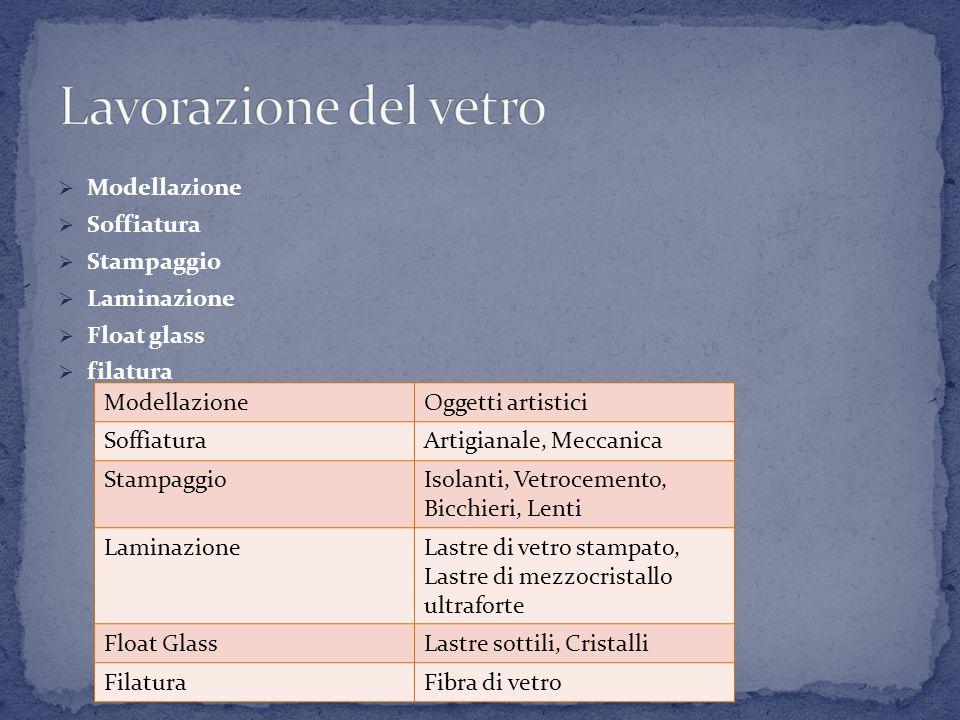 Lavorazione del vetro Modellazione Soffiatura Stampaggio Laminazione