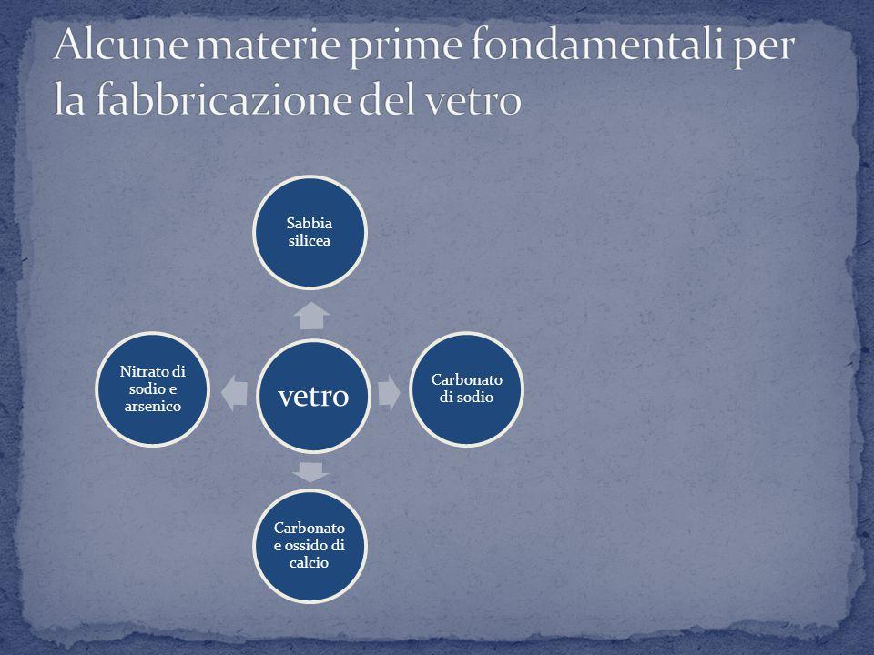 Alcune materie prime fondamentali per la fabbricazione del vetro