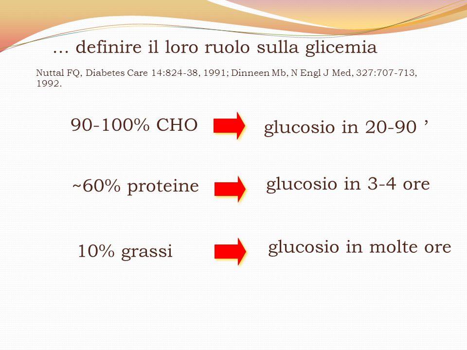 ... definire il loro ruolo sulla glicemia