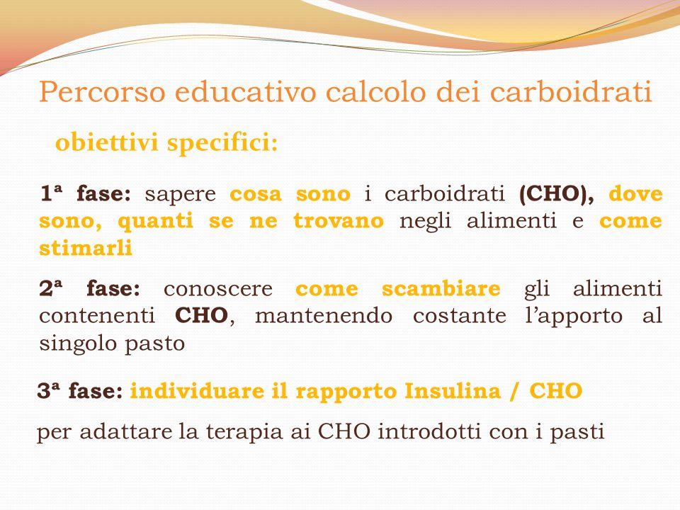 Percorso educativo calcolo dei carboidrati