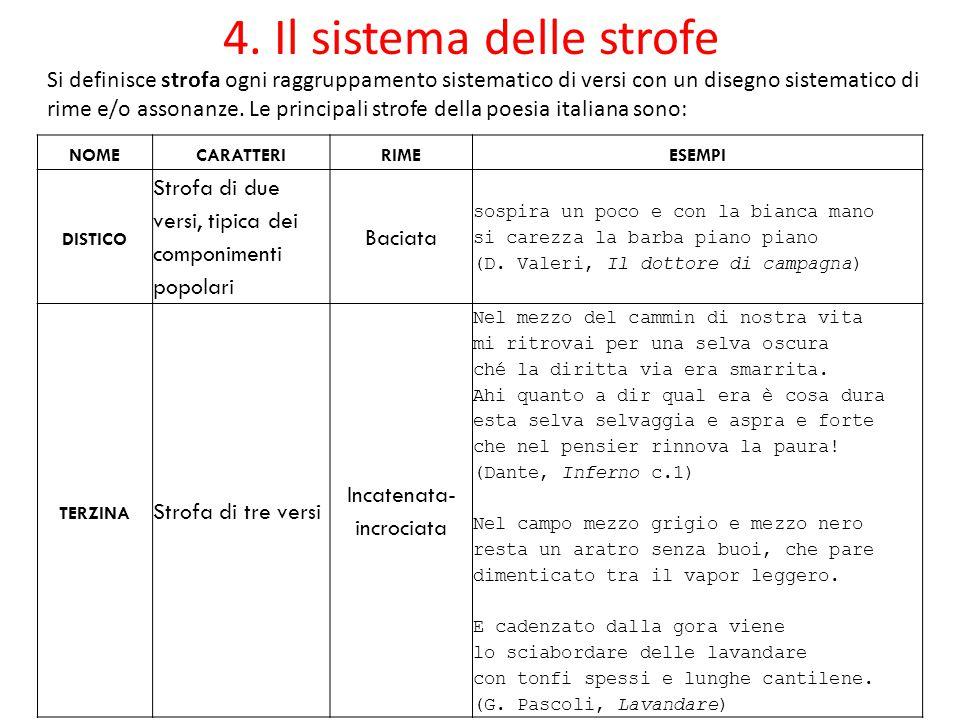 4. Il sistema delle strofe