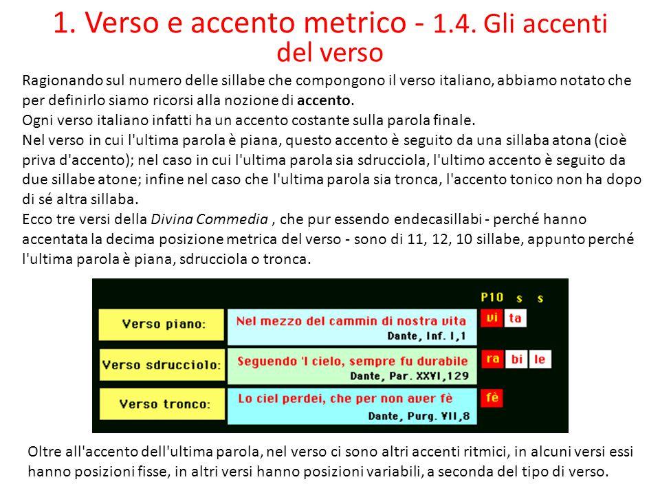 1. Verso e accento metrico - 1.4. Gli accenti del verso