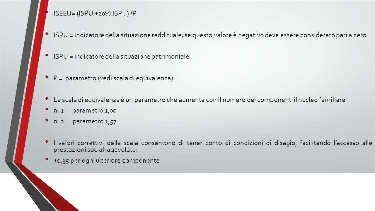 ISEEU= (ISRU +20% ISPU) /P